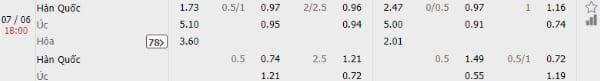 Han Quoc vs Uc 1