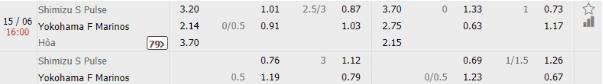 Shimizu S Pulse vs Yokohama F Marinos 1