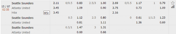Seattle Sounders vs Atlanta United 1