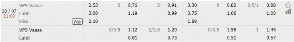 VPS Vaasa vs Lahti 1