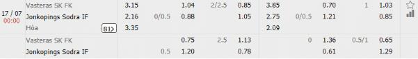 Vasteras SK FK vs Jonkopings Sodra IF 1