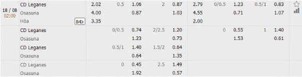 CD Leganes vs Osasuna 1