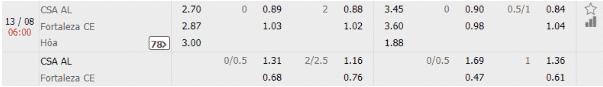 CSA vs Fortaleza 1