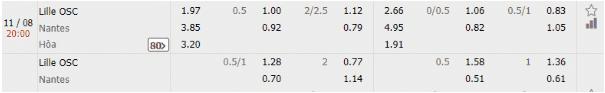 Lille vs Nantes 1