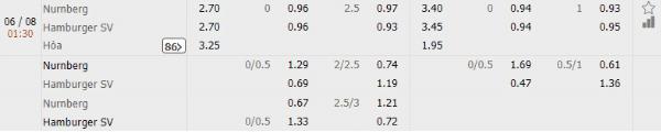 Nurnberg vs Hamburger SV 1