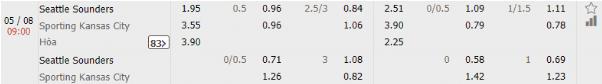 Seattle Sounders vs Sporting KC 1