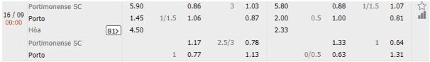 Portimonense vs Porto 1