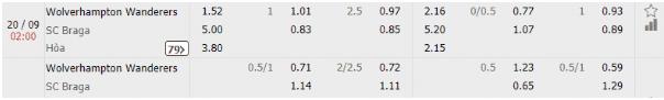 Wolves vs Sporting Braga 1